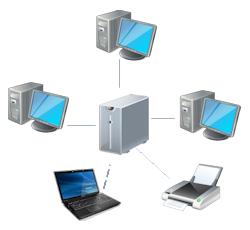Praca zdalna przez Internet lub w sieci lokalnej programu faktura vat 2016