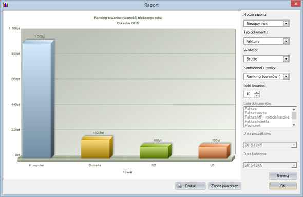 Statystyki - Statystyki - Program faktura